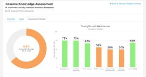 Baseline-Knowledge-Assessment-SAPA-2