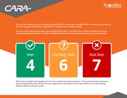 KnowBe4 Launches New Compliance Audit Readiness Assessment Tool