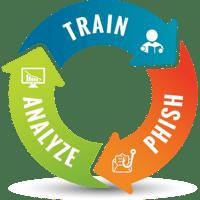 Train - Phish - Analyze