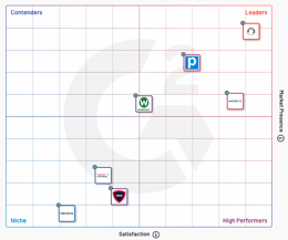 KnowBe4 Top Ranked Security Awareness Training Platform According to G2 Grid Report