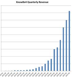 Q3 2017 graph.png