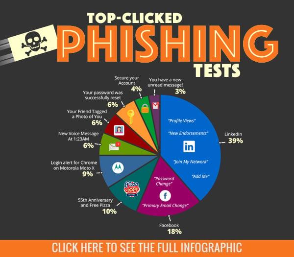 Q4-2018-phishing