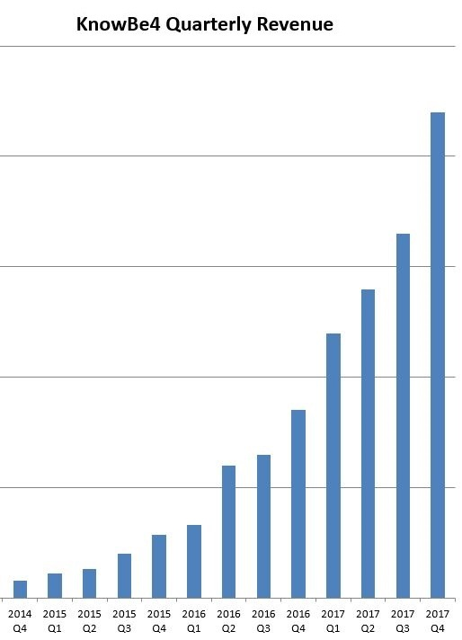Q4_2017 graph-1.jpg