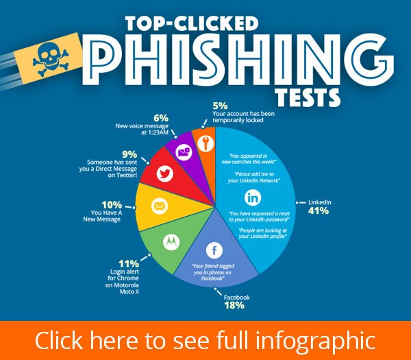 Image-for-Phishing-Page-3
