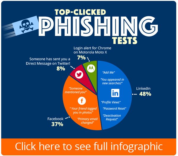 Image-for-Phishing-Page