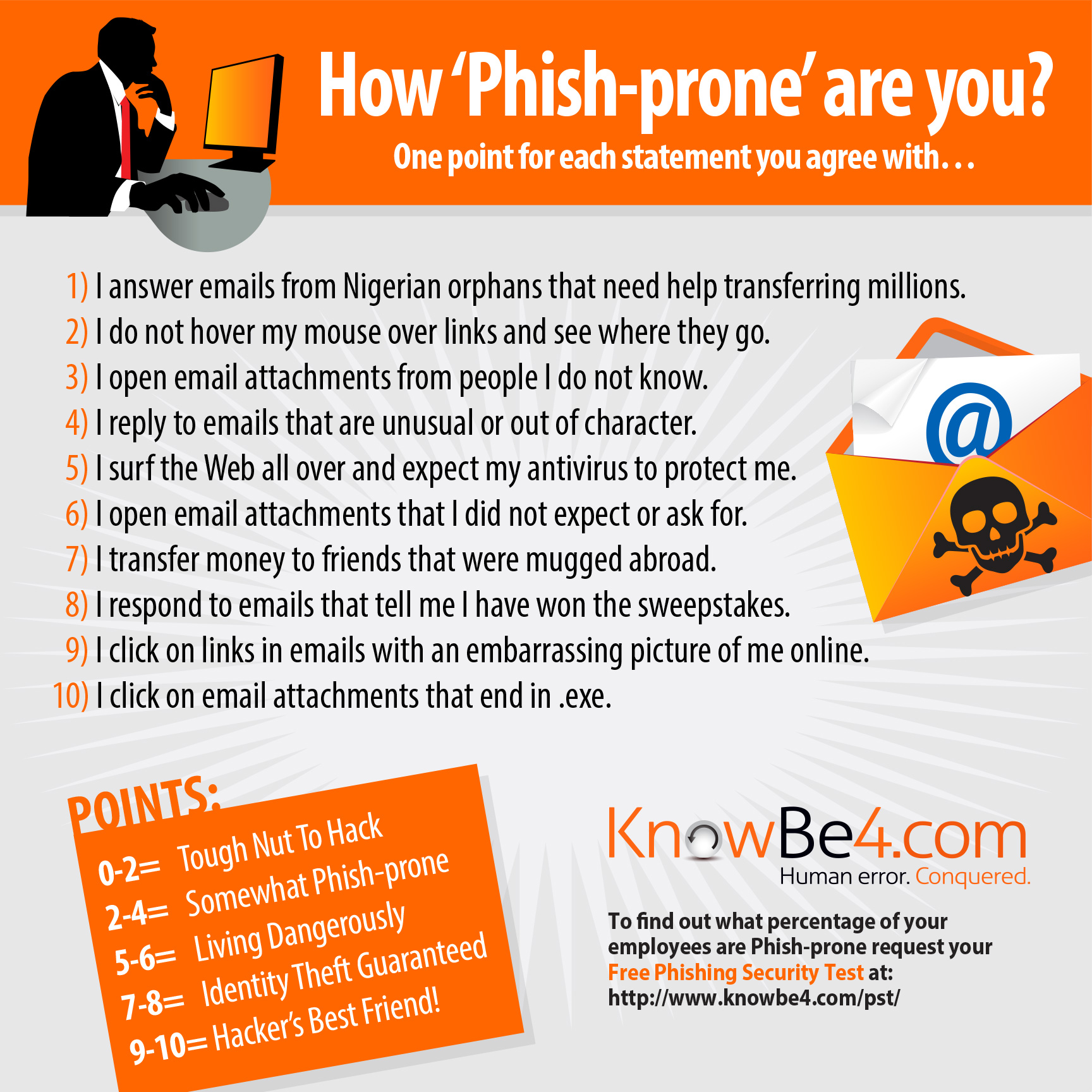 how-phish-prone-are-you