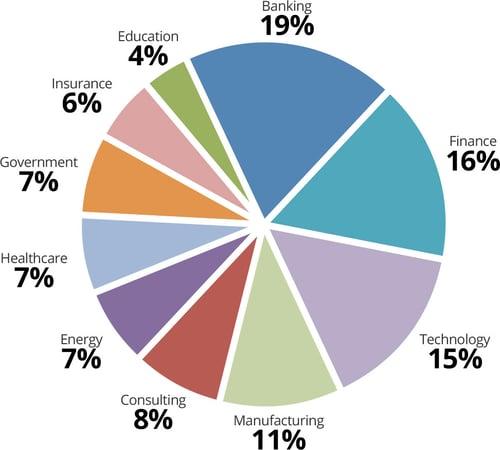 industry-chart.jpg