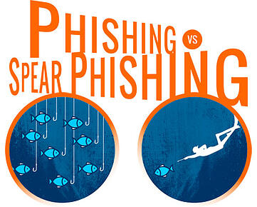 phishing_vs_spearphishing.jpg