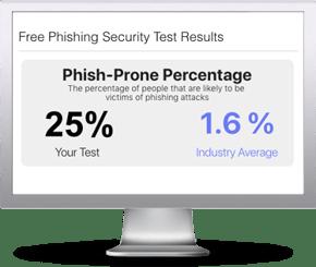 Phishing Security Test