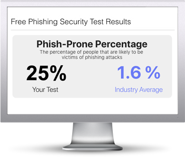 Phishing Security Test Results Screenshot