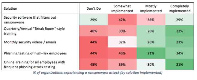 ransomware and endpoint securty.png