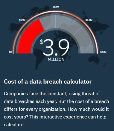 data_breach_calculator