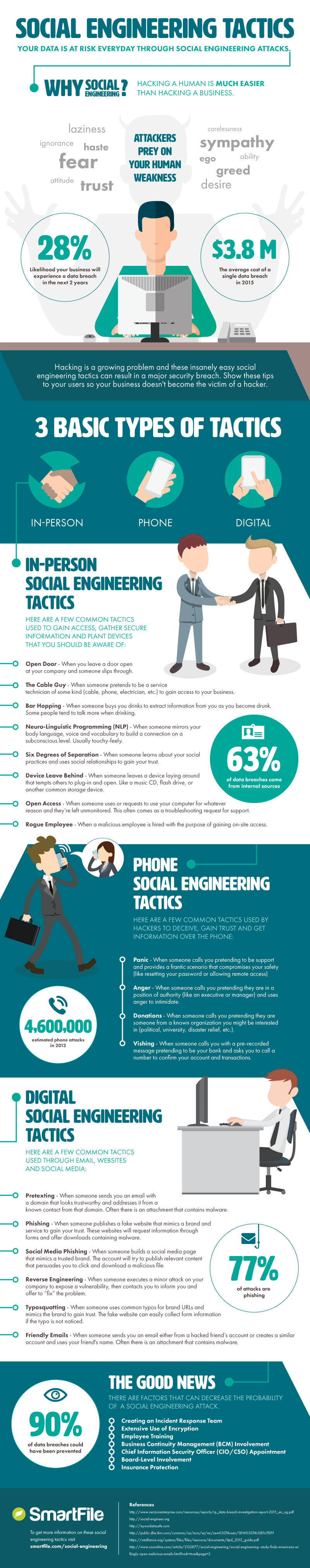 smartfile-social-engineering-infographic